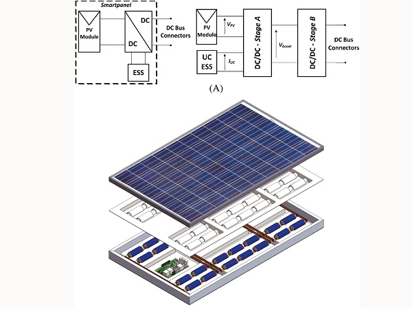 Knowledge introduction of solar cells and their components
