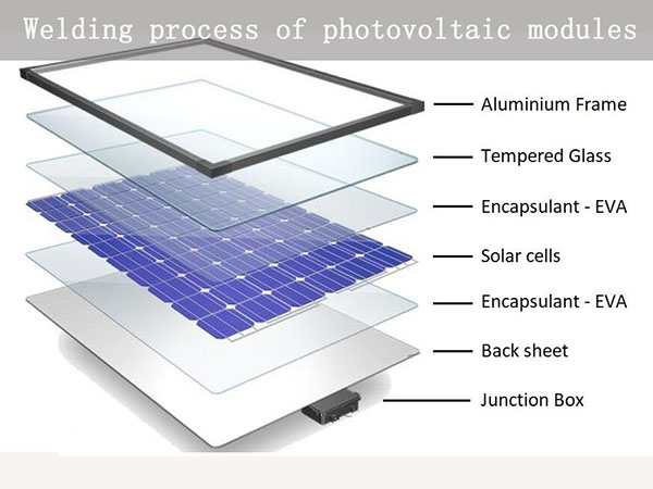 Welding process of photovoltaic modules